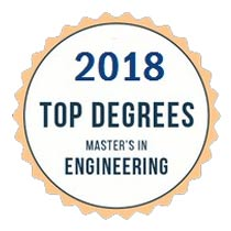 Top Degrees